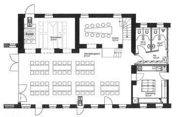 Raumplan Sälchen und angrenzende Räume